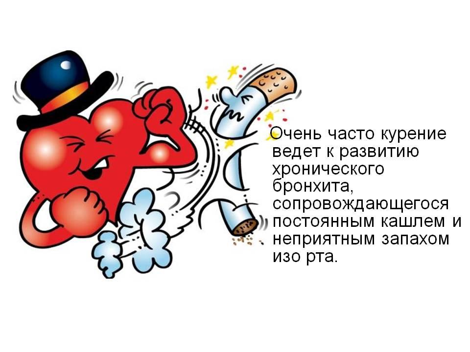 минусы курения