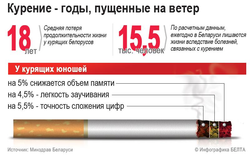 повод-бросить-курить